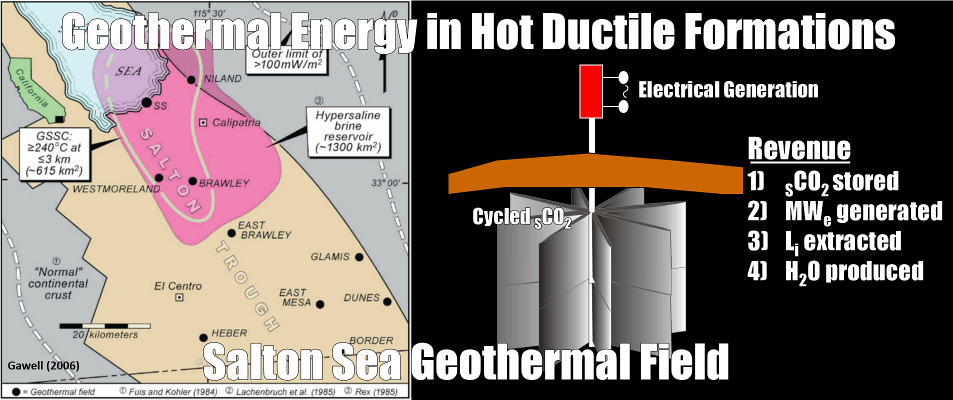 Lithium in groundwater